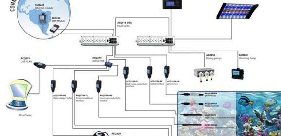 Automazione in acquario: quale computer per acquari comprare?